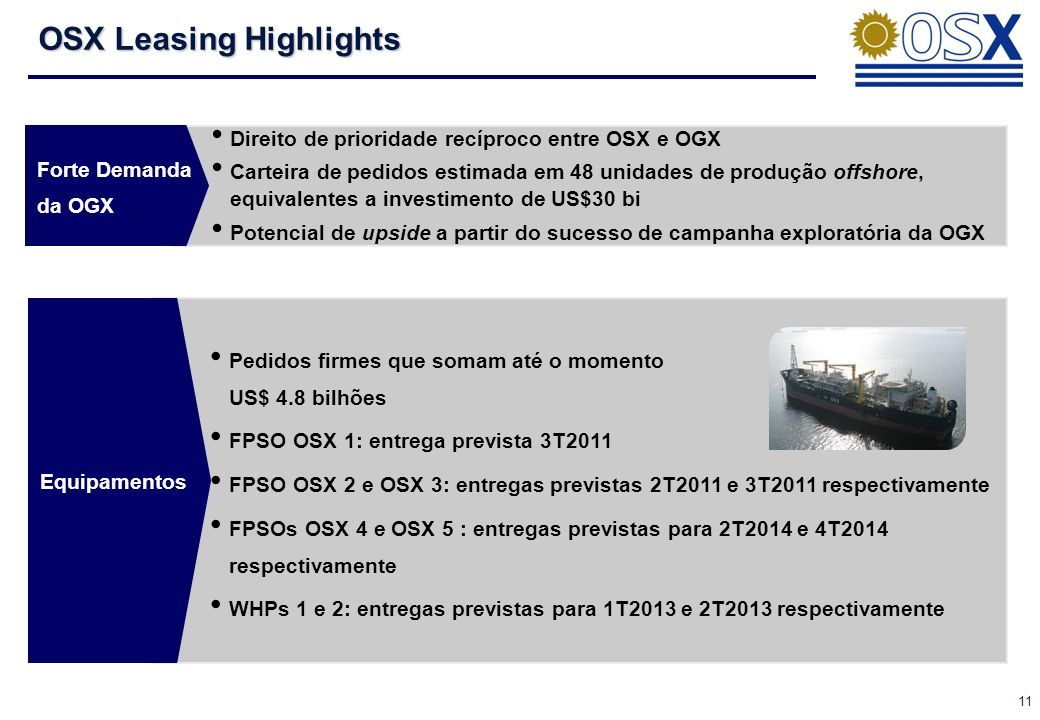 OSX Leasing Highlights