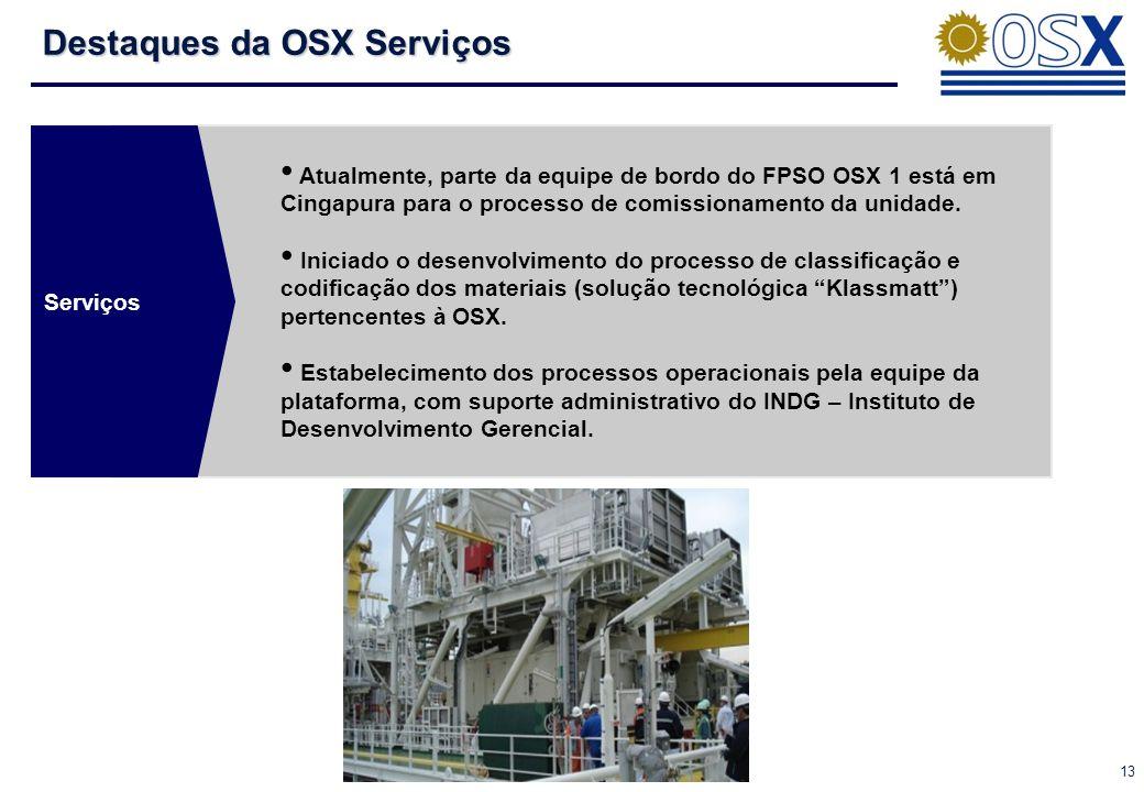 Destaques da OSX Serviços