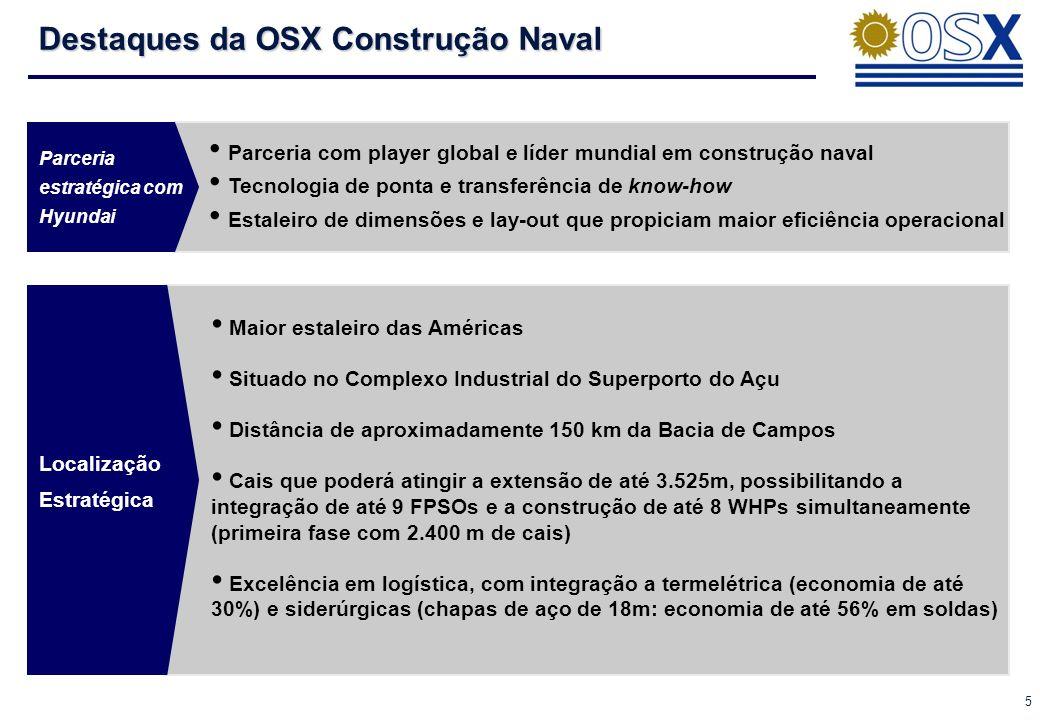 Destaques da OSX Construção Naval