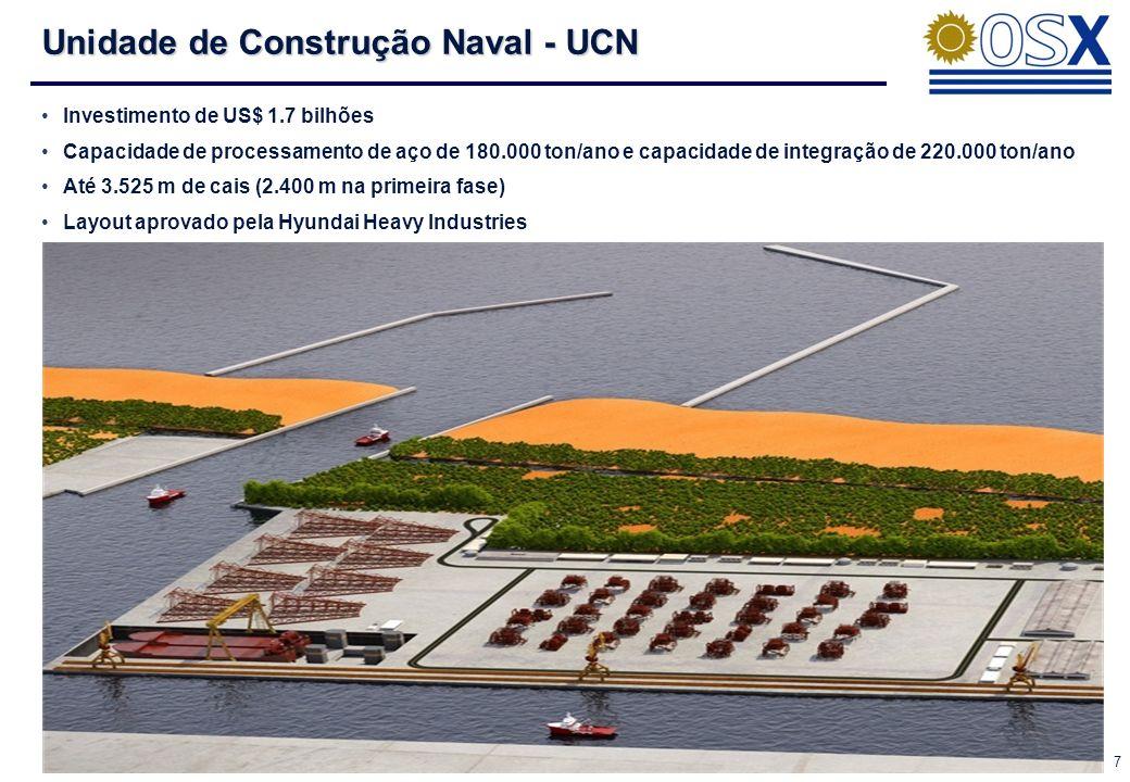 Unidade de Construção Naval - UCN