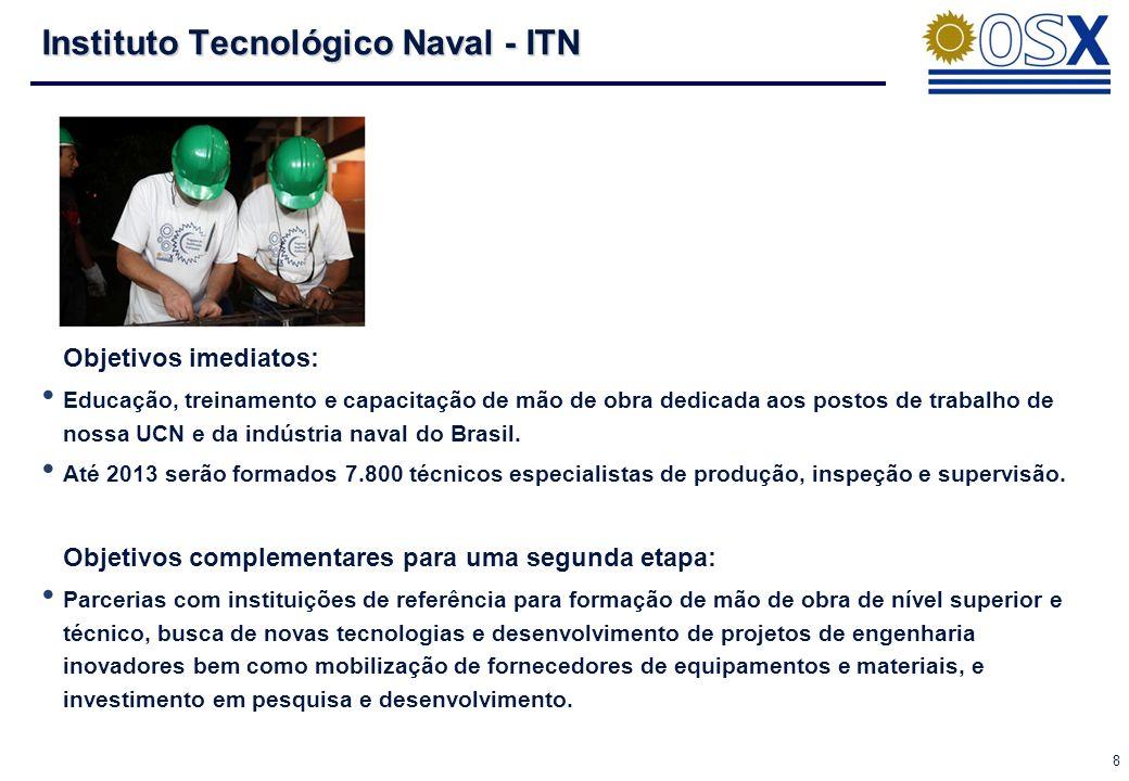Instituto Tecnológico Naval - ITN