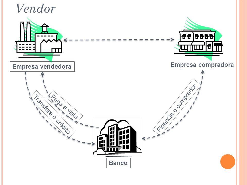 Vendor Empresa compradora Empresa vendedora Financia o comprador