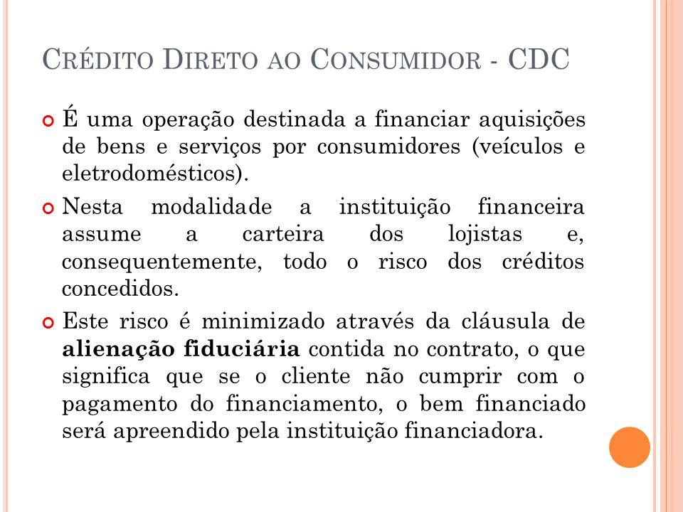 Crédito Direto ao Consumidor - CDC