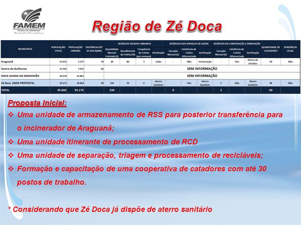 Região de Zé Doca Proposta Inicial: