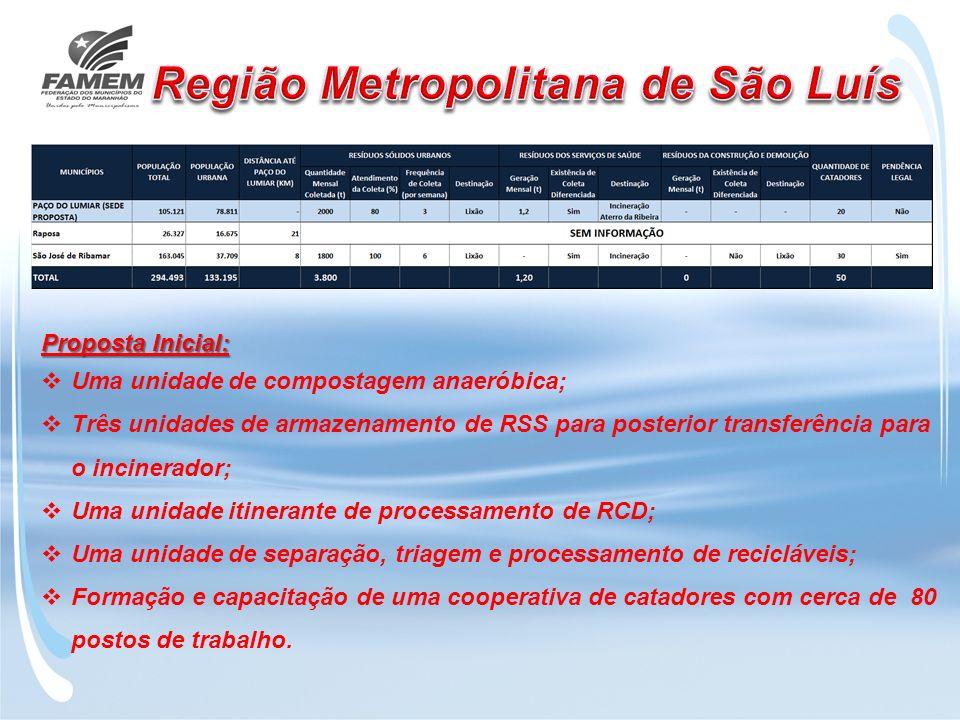 Região Metropolitana de São Luís