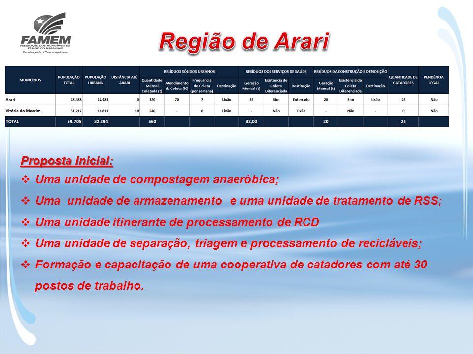 Região de Arari Proposta Inicial: