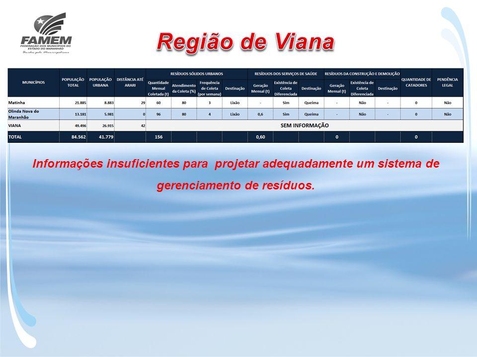 Região de Viana Informações insuficientes para projetar adequadamente um sistema de gerenciamento de resíduos.