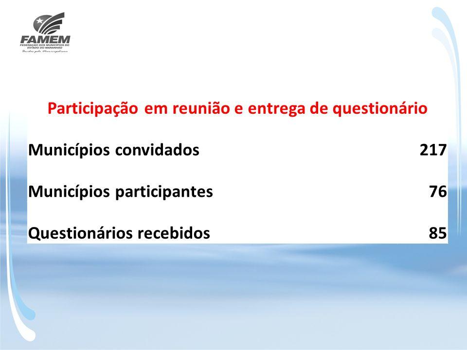 Participação em reunião e entrega de questionário