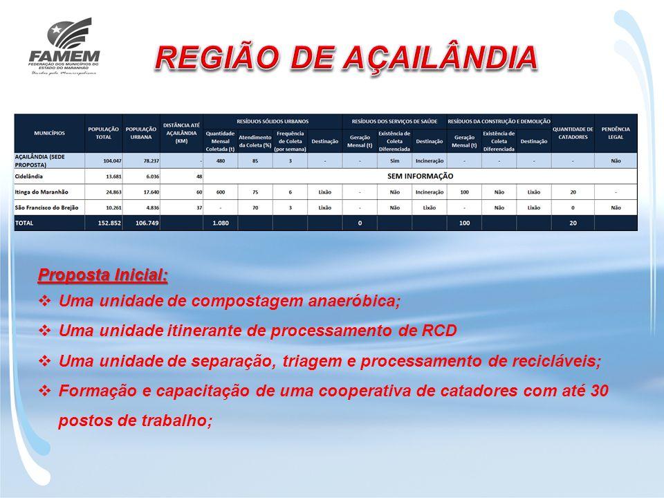 REGIÃO DE AÇAILÂNDIA Proposta Inicial: