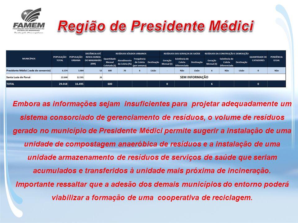 Região de Presidente Médici