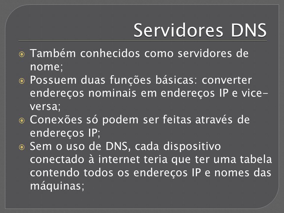 Servidores DNS Também conhecidos como servidores de nome;