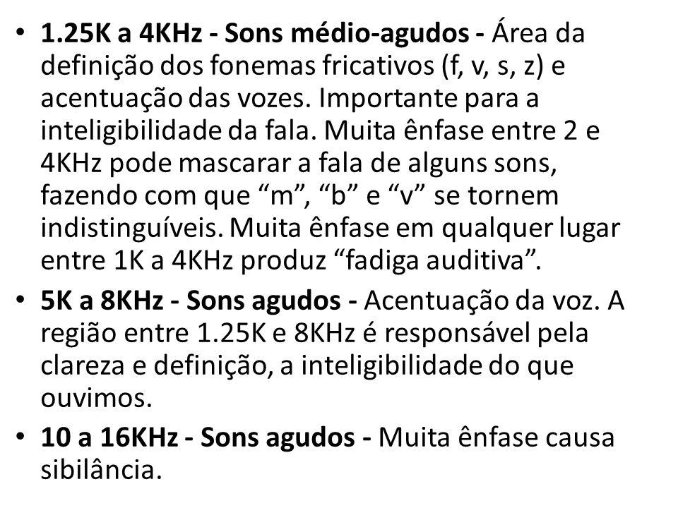 1.25K a 4KHz - Sons médio-agudos - Área da definição dos fonemas fricativos (f, v, s, z) e acentuação das vozes. Importante para a inteligibilidade da fala. Muita ênfase entre 2 e 4KHz pode mascarar a fala de alguns sons, fazendo com que m , b e v se tornem indistinguíveis. Muita ênfase em qualquer lugar entre 1K a 4KHz produz fadiga auditiva .