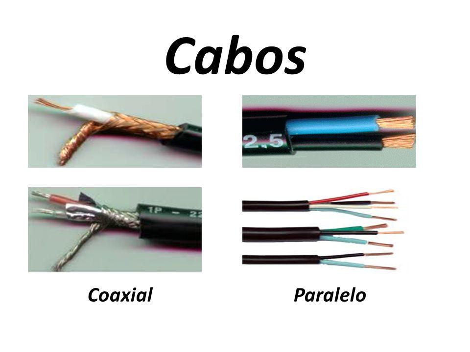 Cabos Coaxial Paralelo