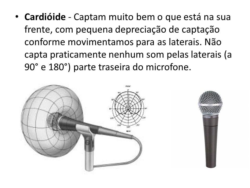Cardióide - Captam muito bem o que está na sua frente, com pequena depreciação de captação conforme movimentamos para as laterais. Não capta praticamente nenhum som pelas laterais (a 90° e 180°) parte traseira do microfone.