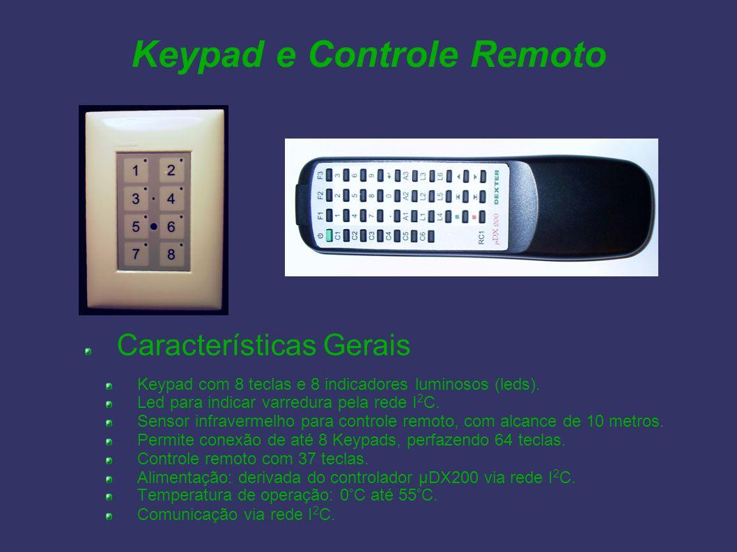 Keypad e Controle Remoto