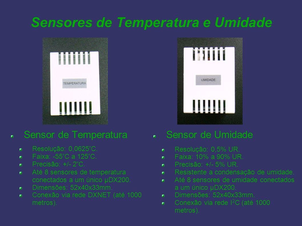 Sensores de Temperatura e Umidade