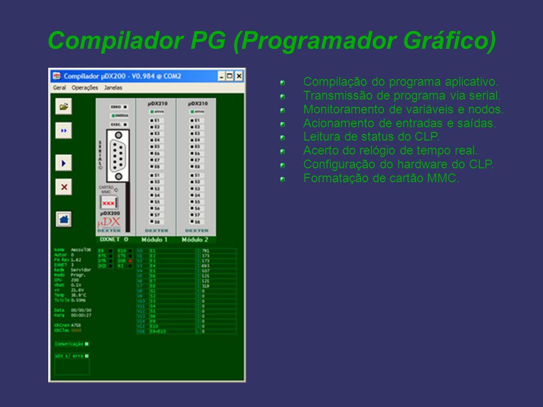 Compilador PG (Programador Gráfico)