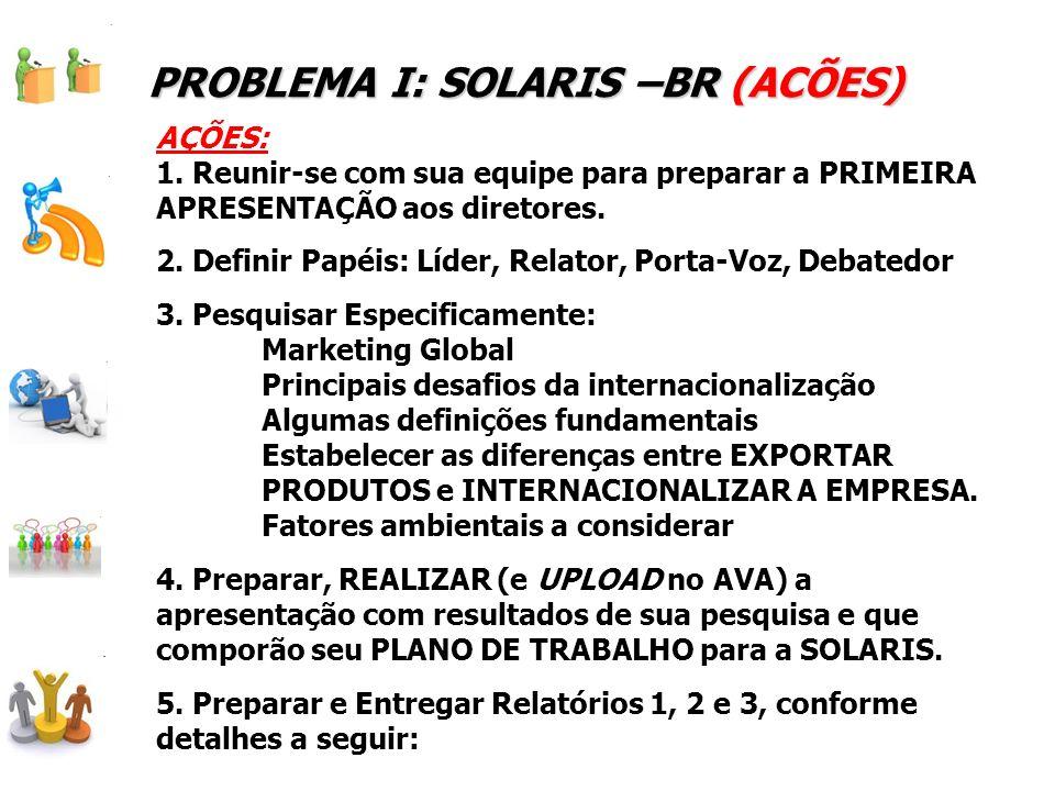 PROBLEMA I: SOLARIS –BR (ACÕES)
