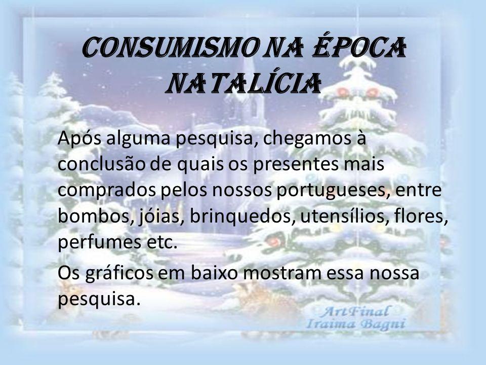 Consumismo na época Natalícia