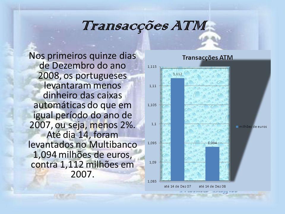 Transacções ATM