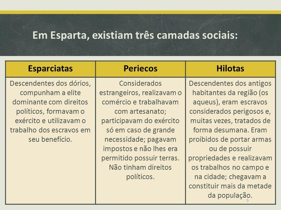 Em Esparta, existiam três camadas sociais: