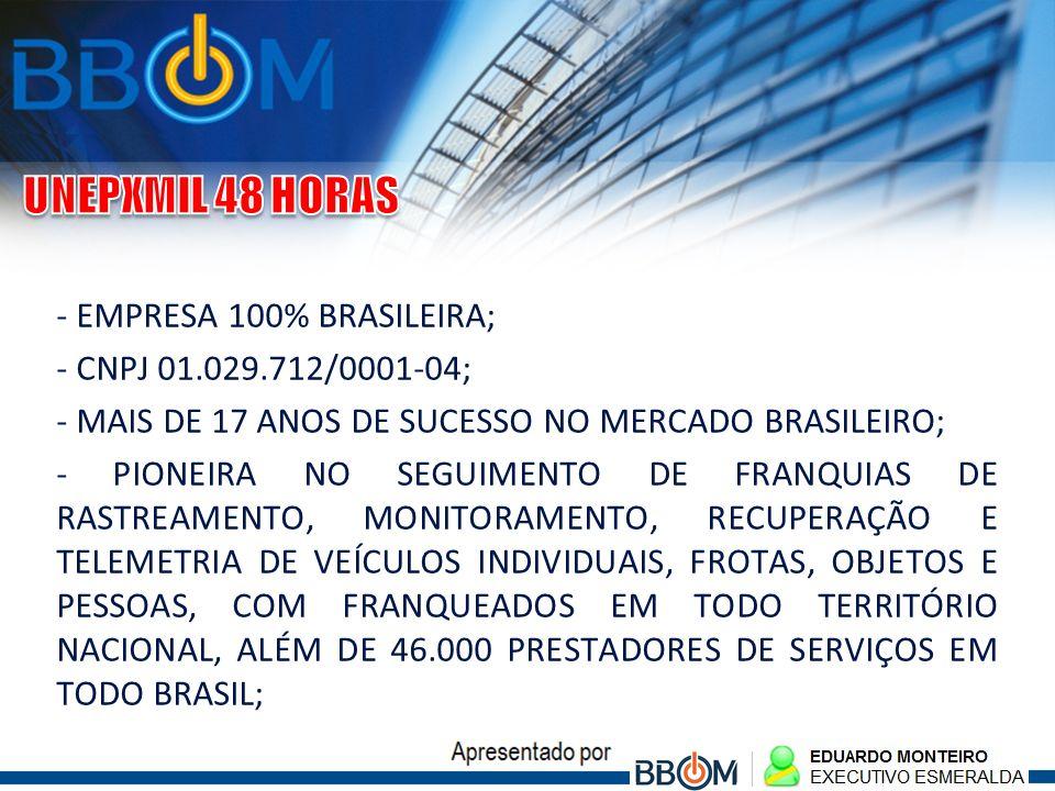 UNEPXMIL 48 HORAS - EMPRESA 100% BRASILEIRA;