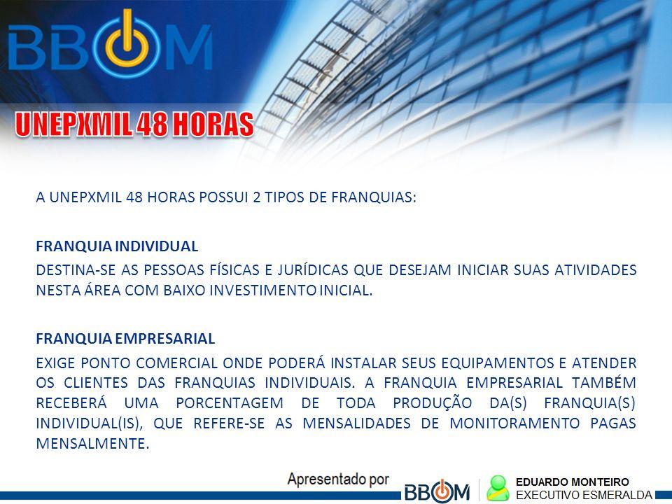 UNEPXMIL 48 HORAS A UNEPXMIL 48 HORAS POSSUI 2 TIPOS DE FRANQUIAS:
