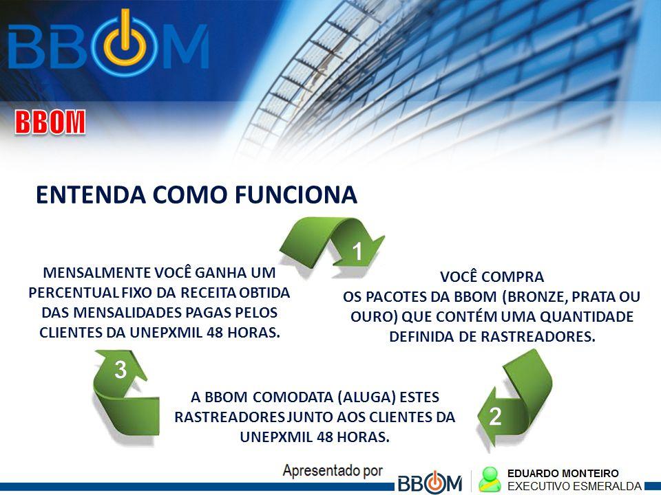 BBOM ENTENDA COMO FUNCIONA 1 3 2