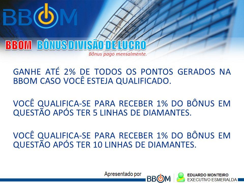 BBOM BÔNUS DIVISÃO DE LUCRO
