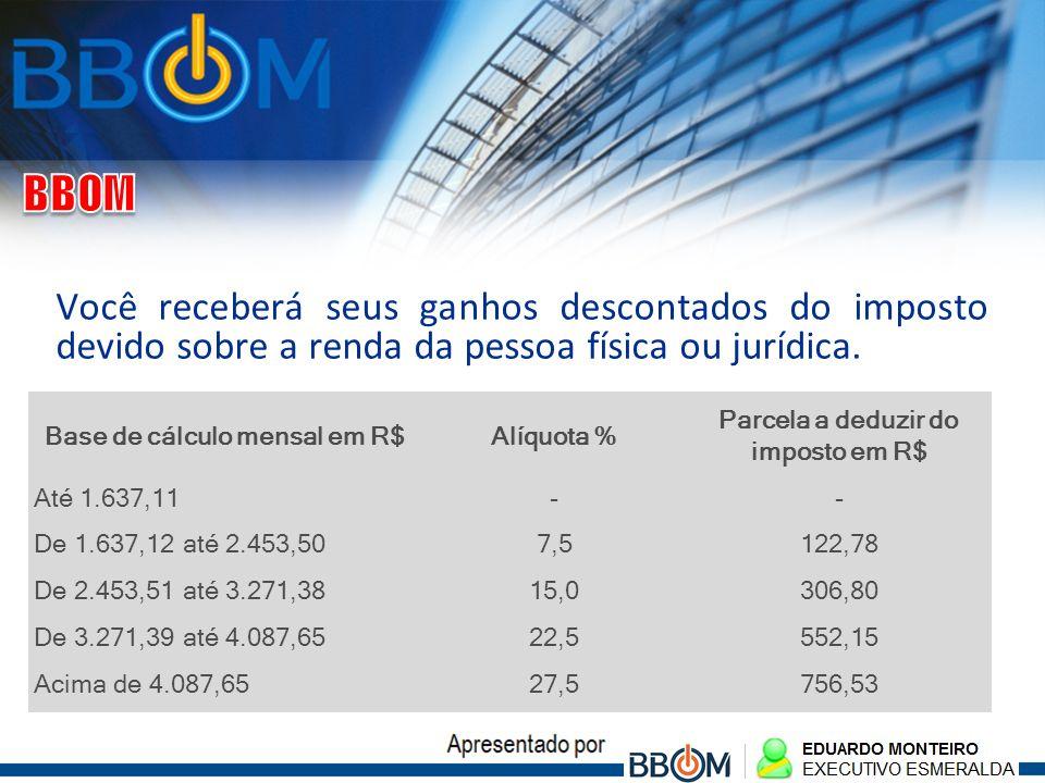 Base de cálculo mensal em R$ Parcela a deduzir do imposto em R$