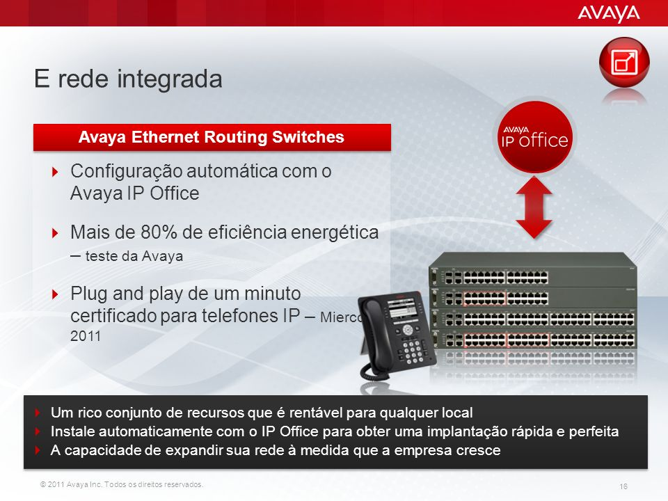 Avaya Ethernet Routing Switches