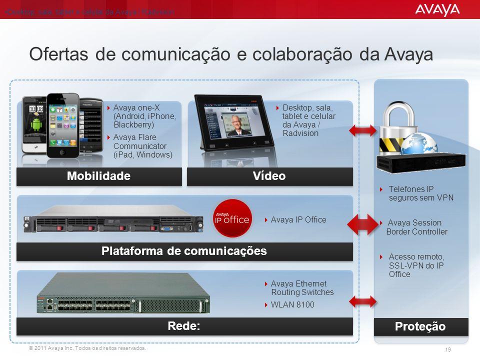 Ofertas de comunicação e colaboração da Avaya