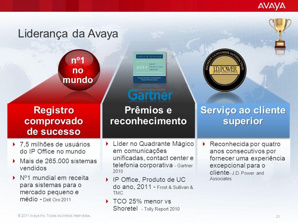 Liderança da Avaya Registro comprovado de sucesso
