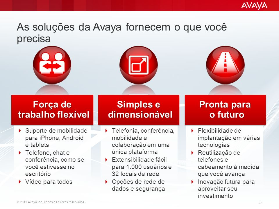 As soluções da Avaya fornecem o que você precisa