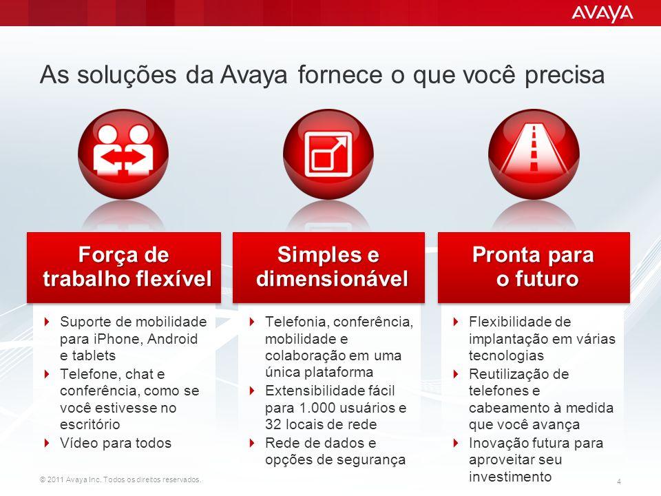 As soluções da Avaya fornece o que você precisa