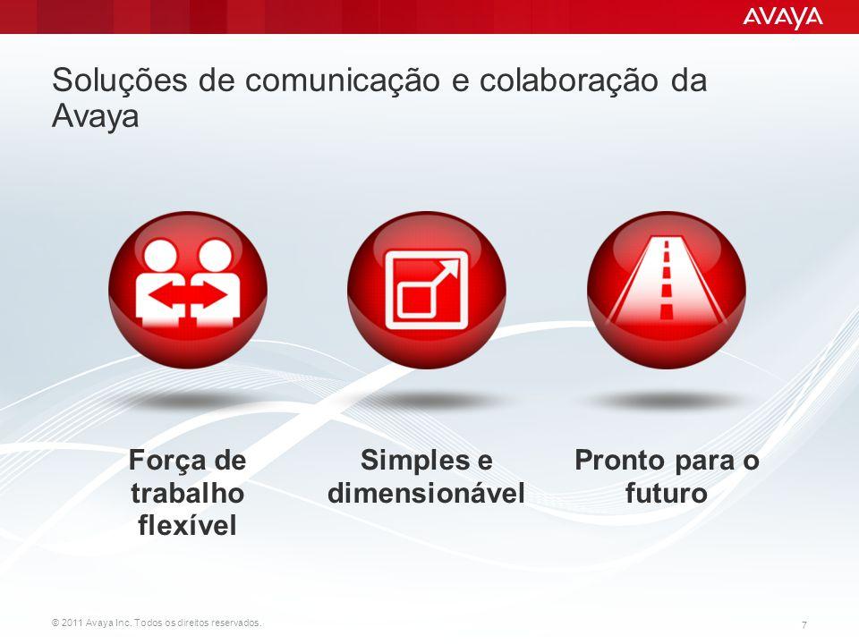 Soluções de comunicação e colaboração da Avaya