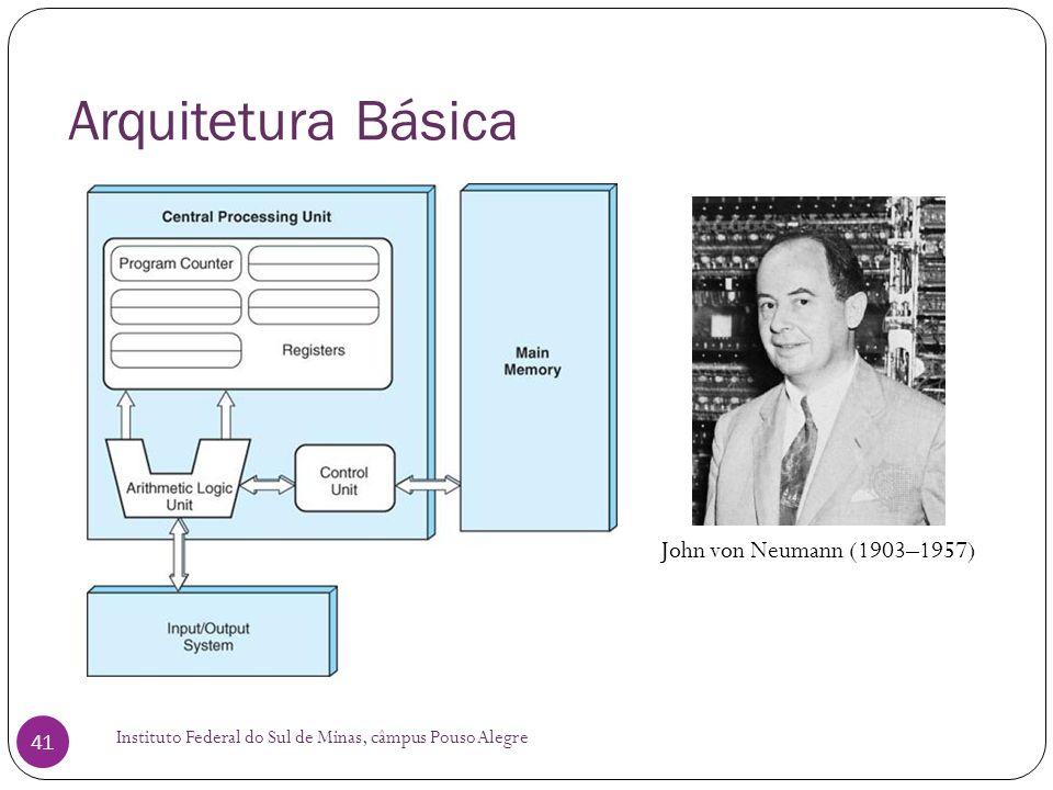 Arquitetura Básica John von Neumann (1903–1957)