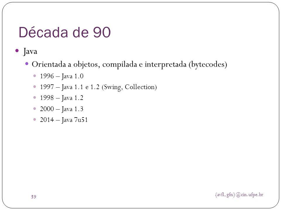 Década de 90 Java. Orientada a objetos, compilada e interpretada (bytecodes) 1996 – Java 1.0. 1997 – Java 1.1 e 1.2 (Swing, Collection)