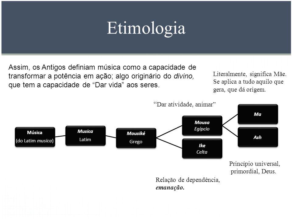 Etimologia Assim, os Antigos definiam música como a capacidade de