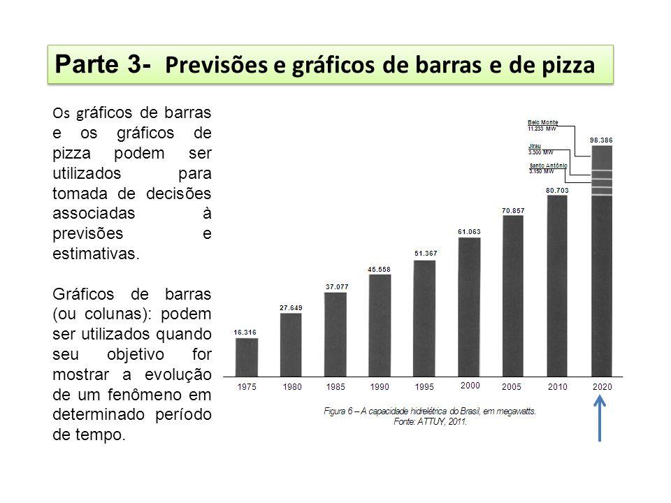 Parte 3- Previsões e gráficos de barras e de pizza