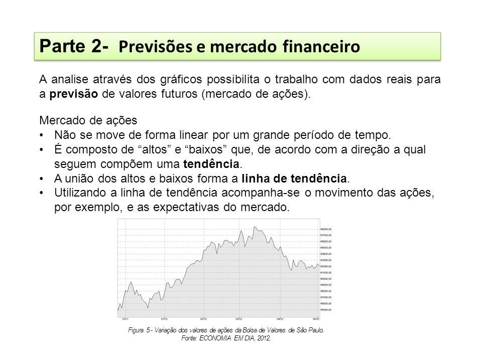 Parte 2- Previsões e mercado financeiro