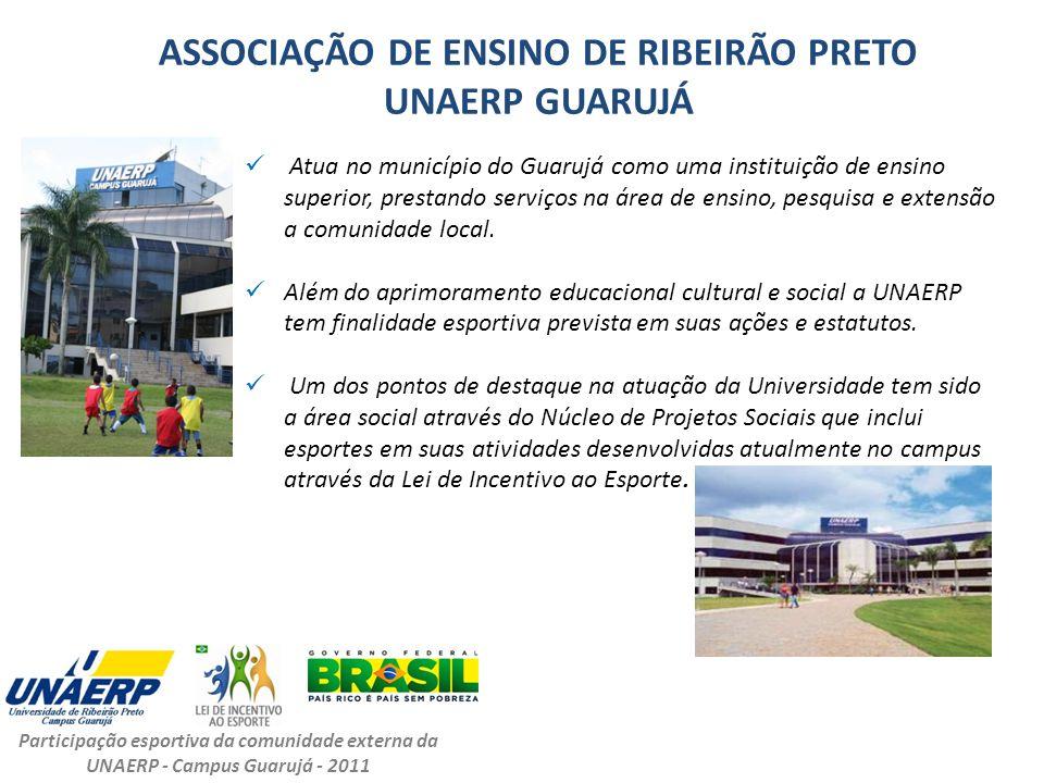 ASSOCIAÇÃO DE ENSINO DE RIBEIRÃO PRETO UNAERP GUARUJÁ