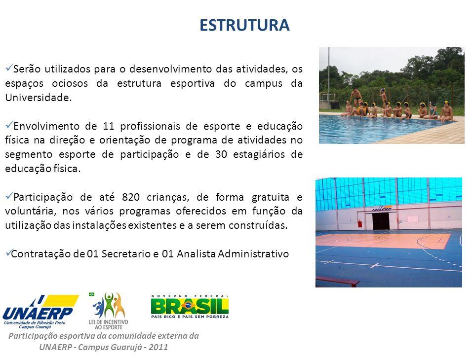ESTRUTURA Serão utilizados para o desenvolvimento das atividades, os espaços ociosos da estrutura esportiva do campus da Universidade.