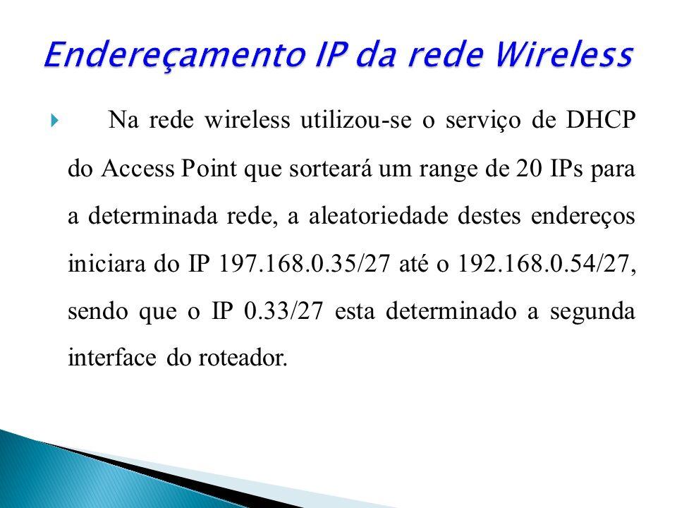 Endereçamento IP da rede Wireless