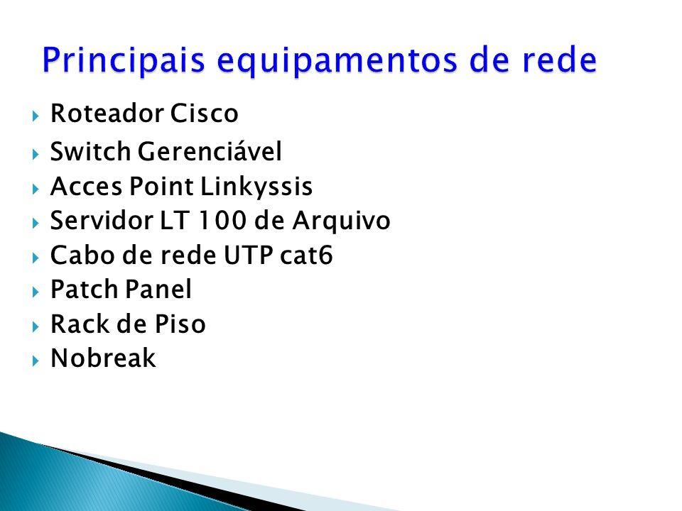 Principais equipamentos de rede
