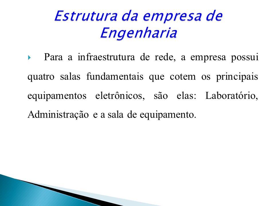 Estrutura da empresa de Engenharia