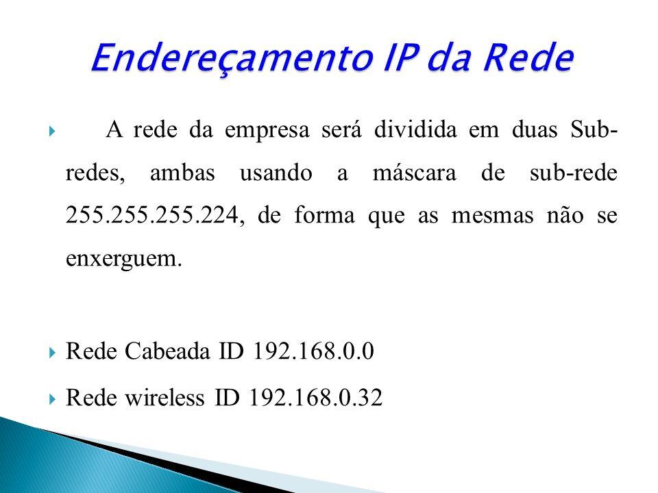 Endereçamento IP da Rede