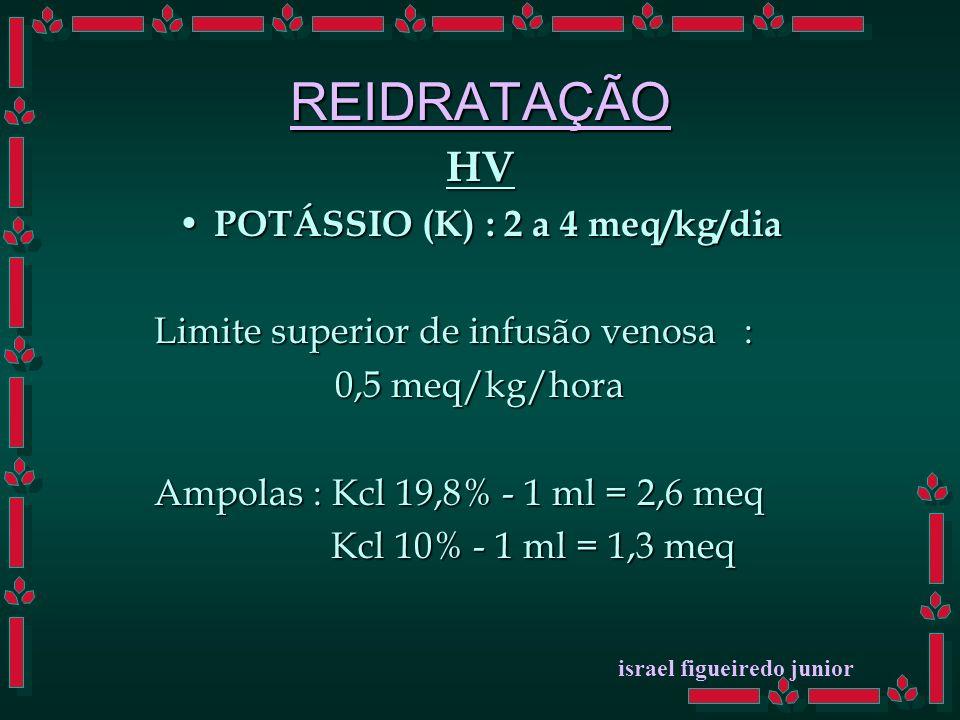POTÁSSIO (K) : 2 a 4 meq/kg/dia israel figueiredo junior