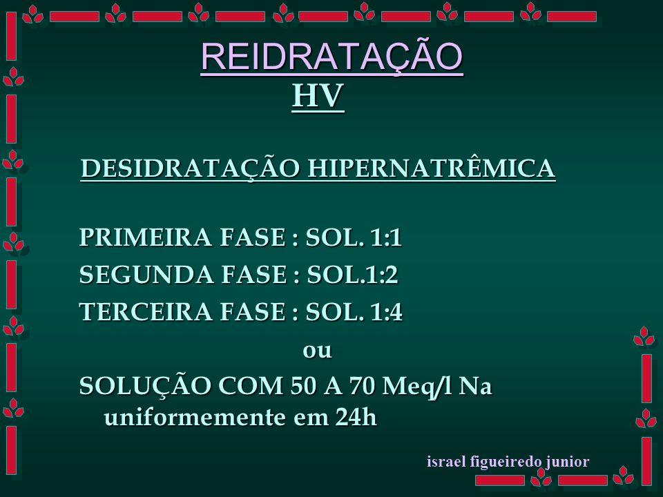 DESIDRATAÇÃO HIPERNATRÊMICA israel figueiredo junior