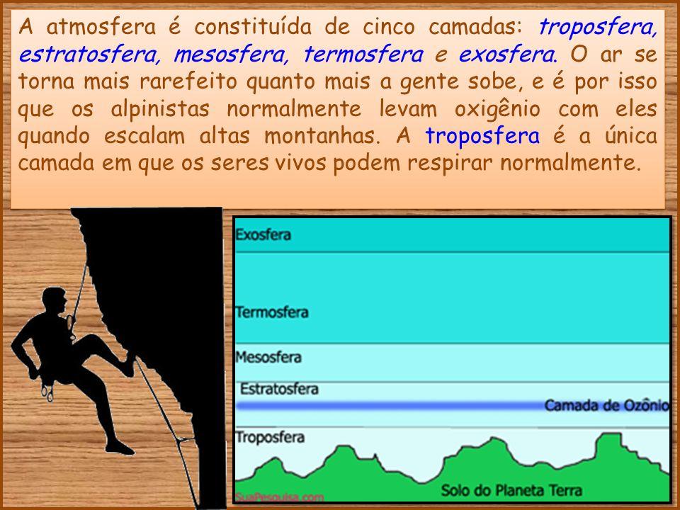 A atmosfera é constituída de cinco camadas: troposfera, estratosfera, mesosfera, termosfera e exosfera.